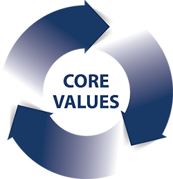 core_values250